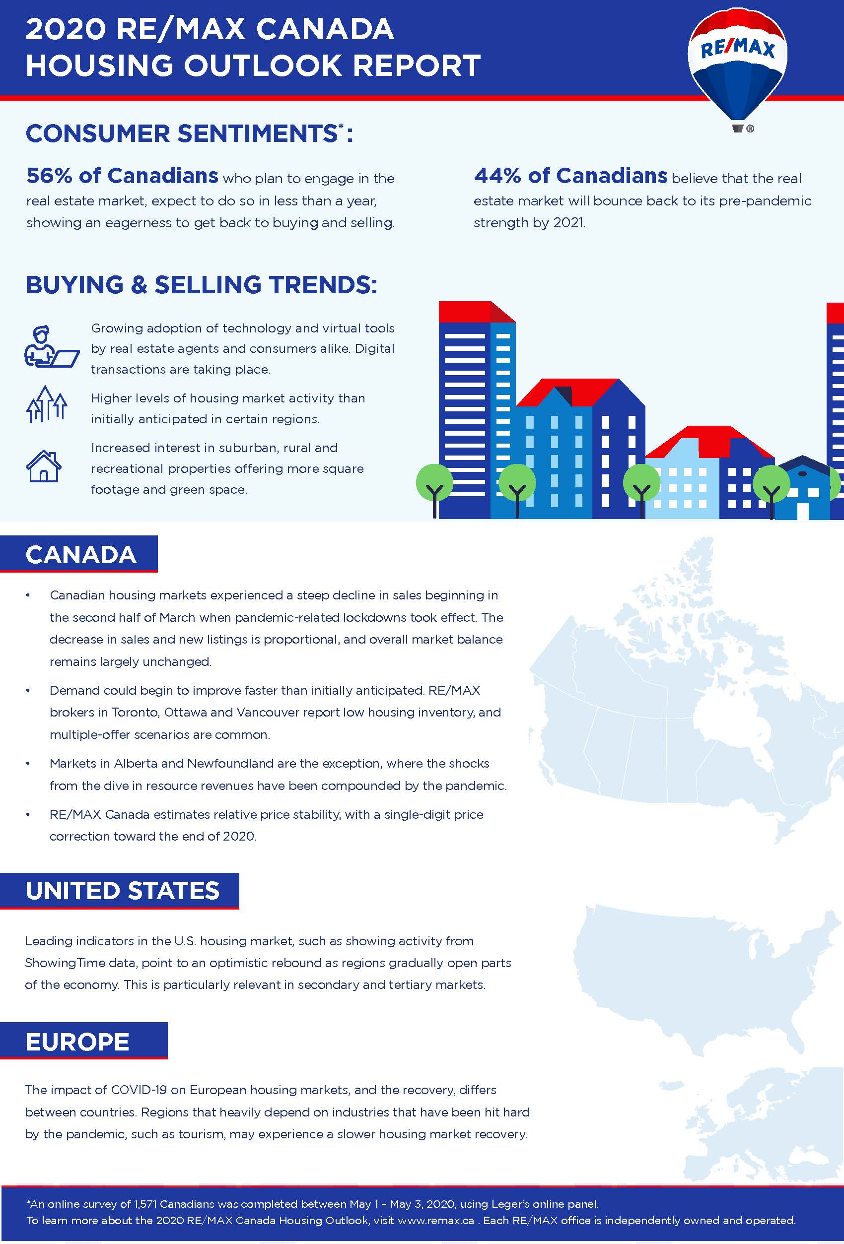 Promise in Areas of Europe, US Gives Canadian Housing Market Hope